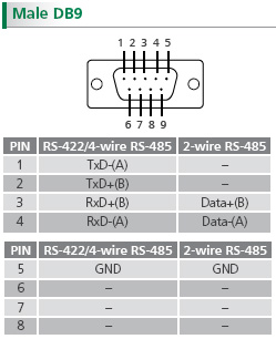 playstation to usb wiring diagram rs485 to usb wiring diagram