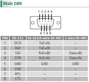 Diagram-UPort-1410-2 Usb Male To Wiring Diagram on usb plug wiring diagram, mini usb wiring diagram, usb 2.0 dimensions, usb 3 pinout, micro usb wiring diagram, usb pin diagram, usb port wiring-diagram, usb female pinout, usb hub wiring diagram, usb 2.0 pinout, usb motherboard wiring-diagram, usb cable pinout, usb cable diagram, usb pinout diagram, usb otg wiring diagram, usb wire diagram and function, usb wire color diagram, usb connections diagram, usb to ethernet wiring diagram,