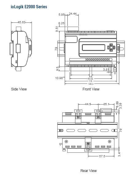 Industrial Iologik